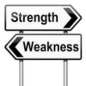strength vs weakness